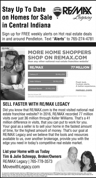 Stay Up To Date On Homes For Sale In Central Indiana