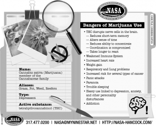 Dangers Of Marijuana Use